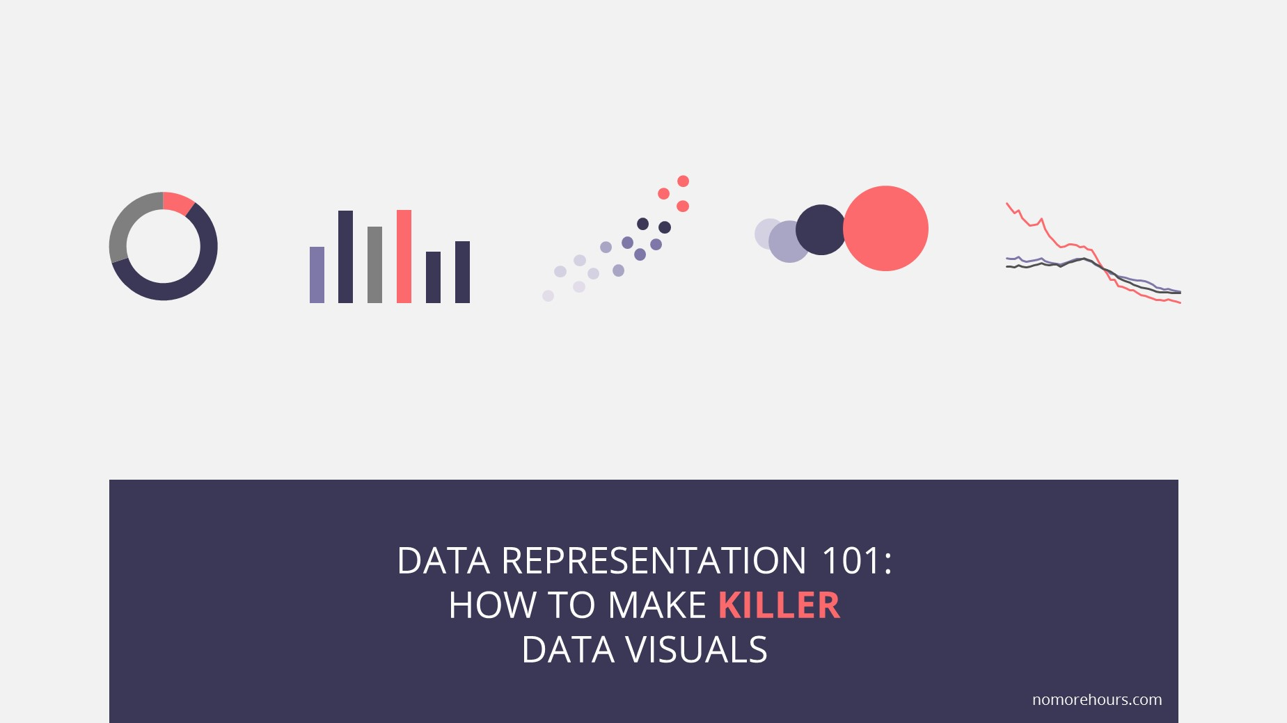 The forgotten art of  data visualization: how to make great graphs